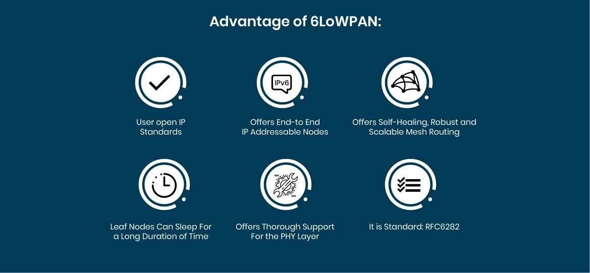 6Lowpan advantages