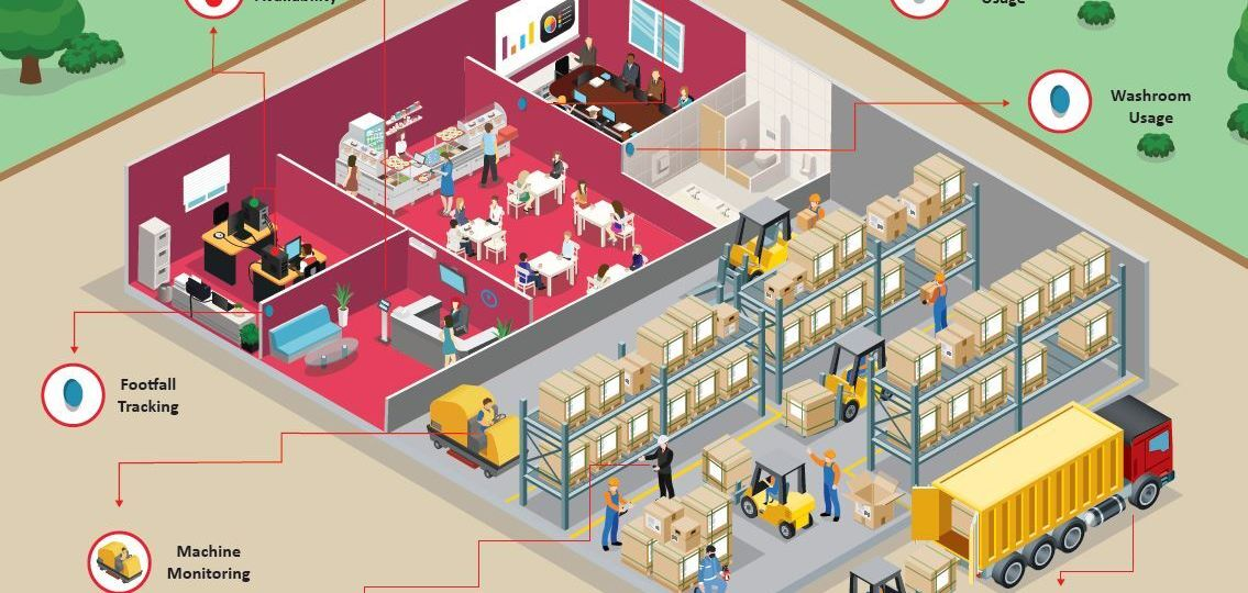 IoT in facilities management