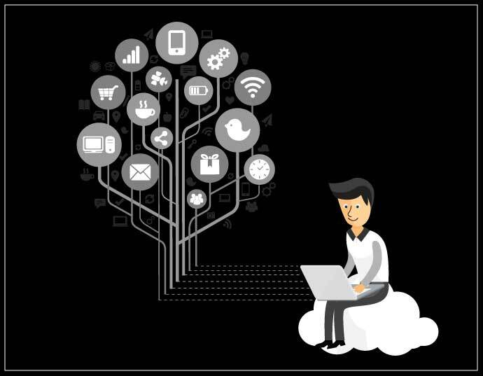cloud integration services