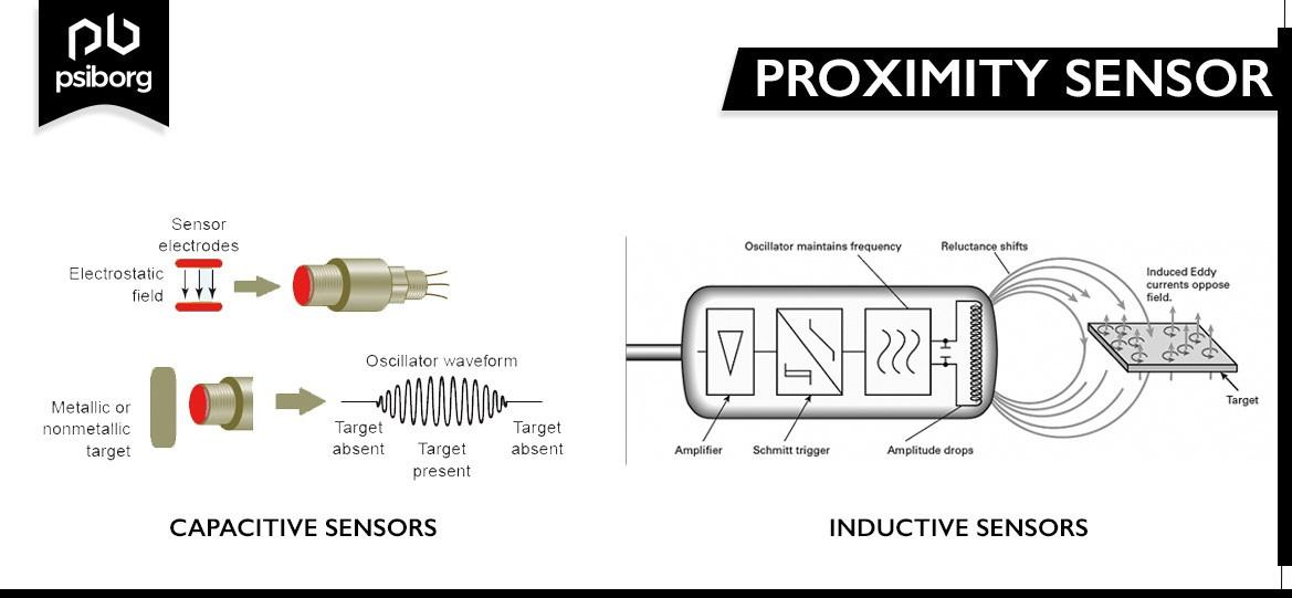 iot proximity sensor