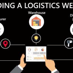 Building a Logistics website
