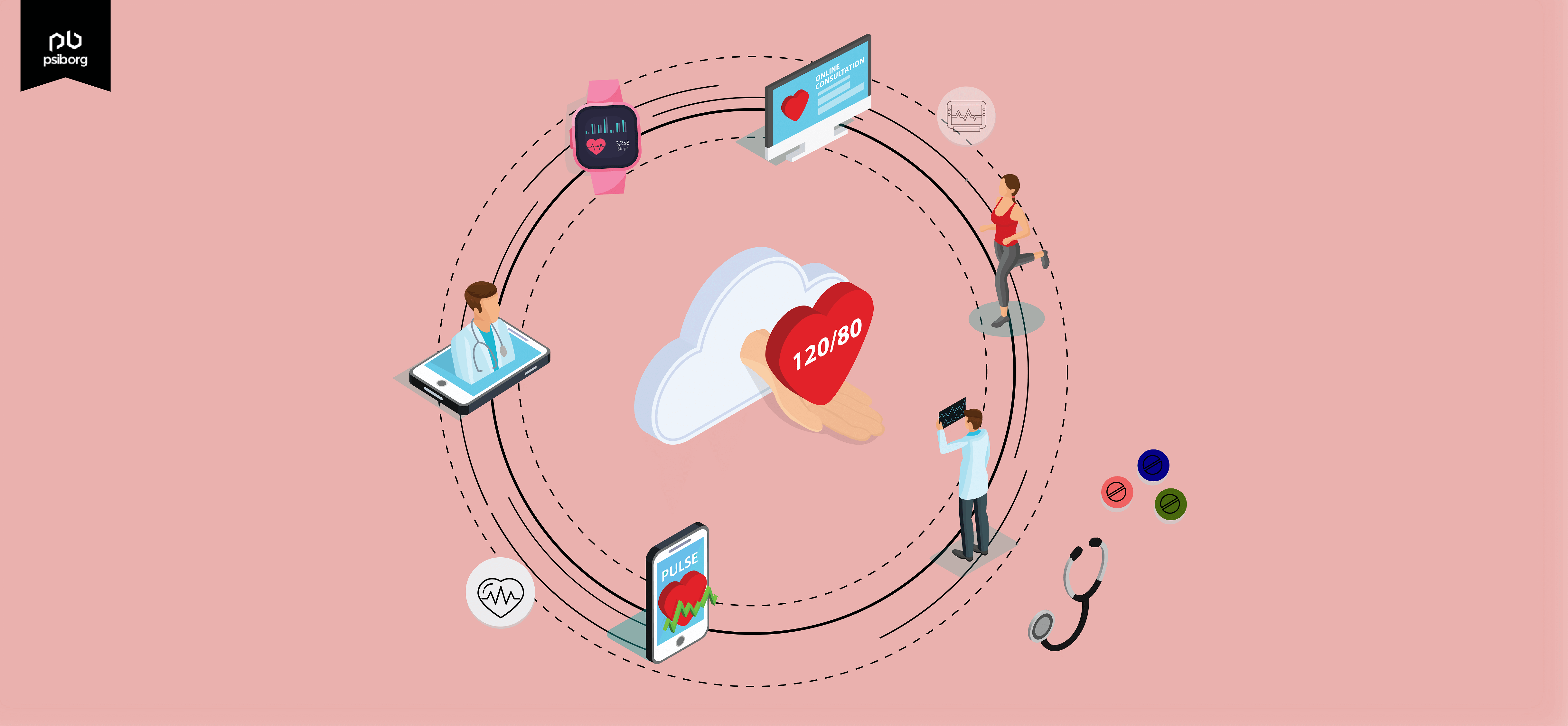 Why IOT In Healthcare industry