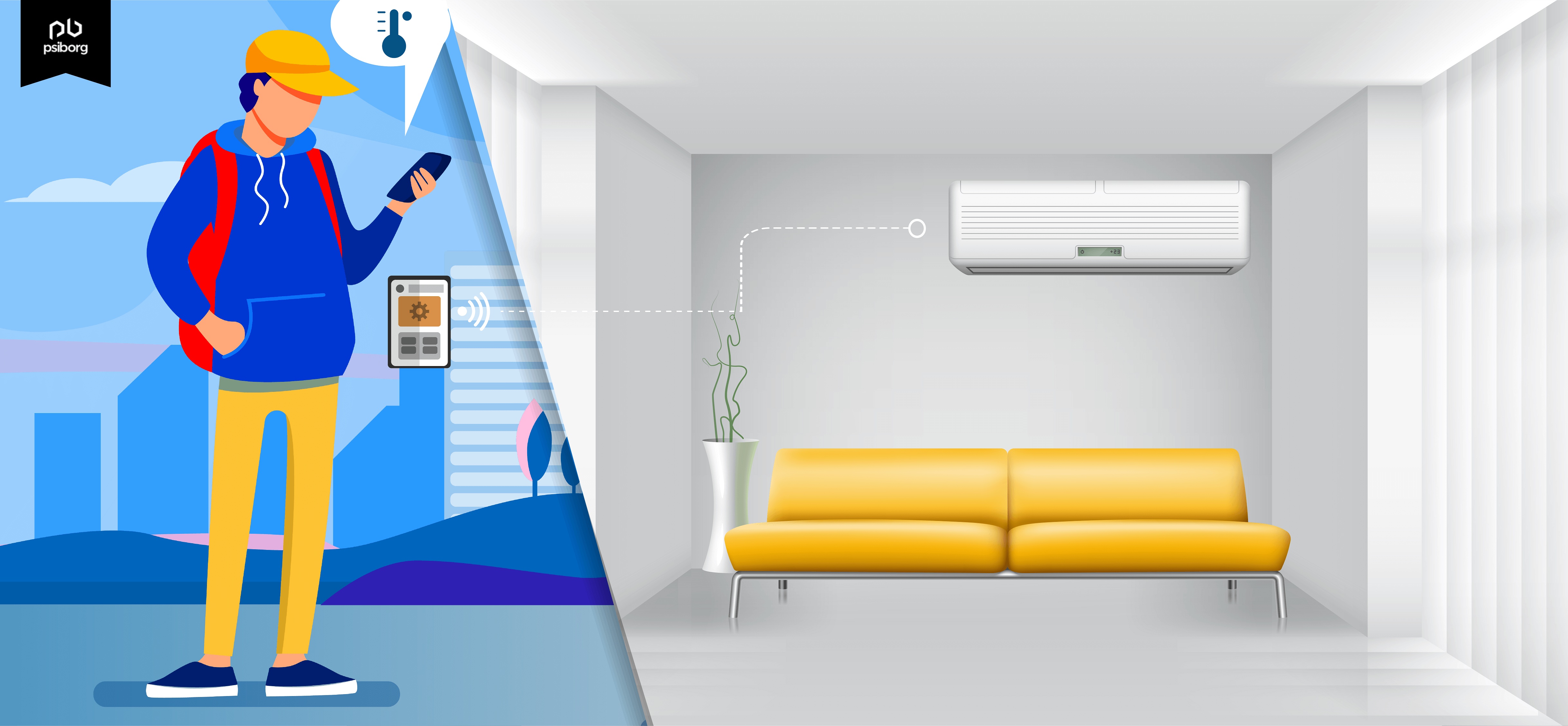 A diagrammatic description explaining the functionality of home automation and why iot is required