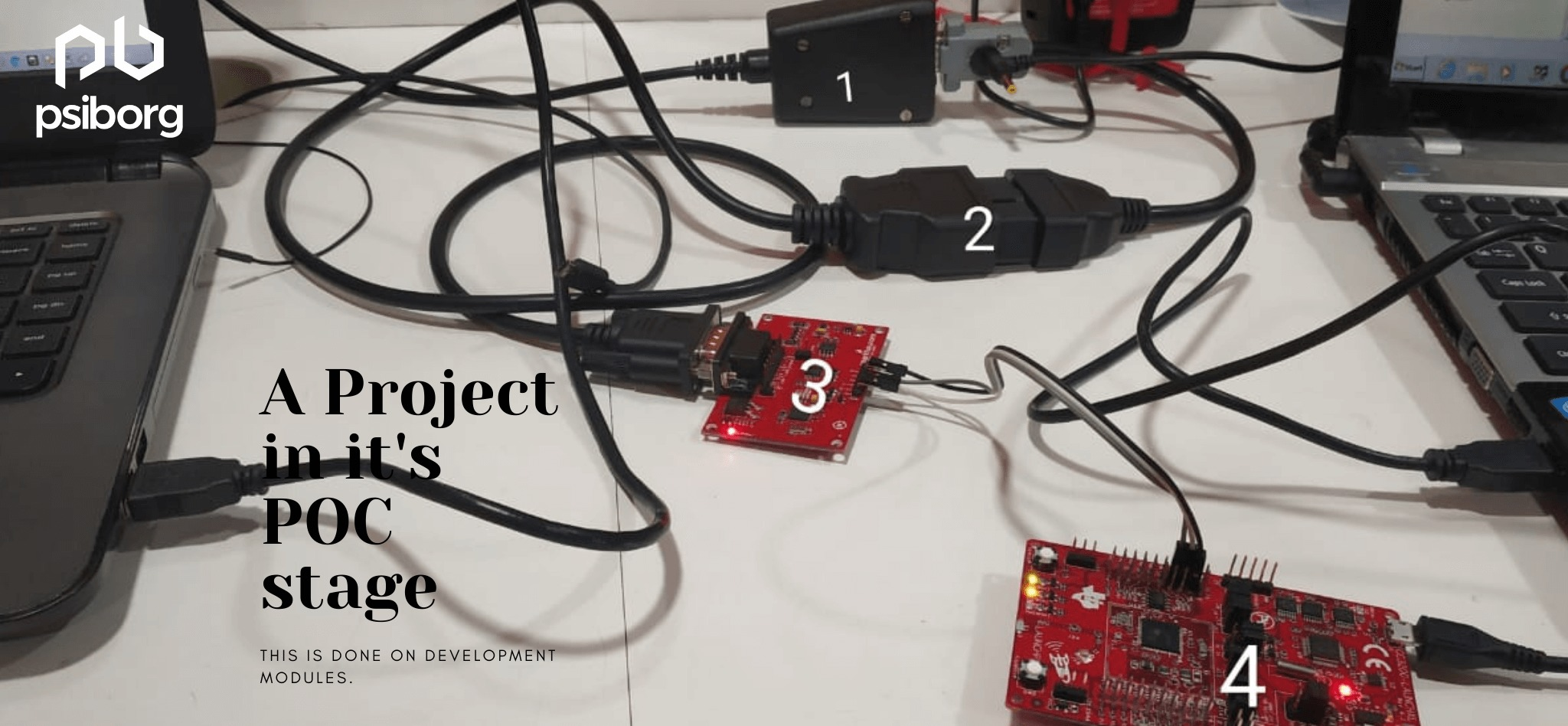PoC- Proof of Concept in IoT prototyping