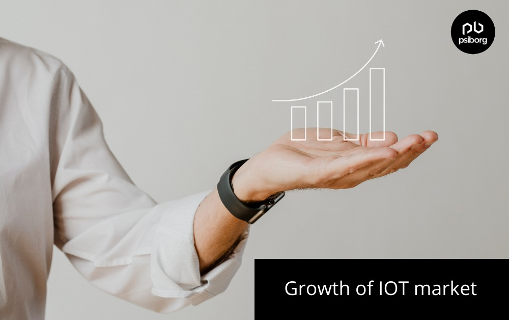 growth of iot market